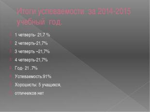 Итоги успеваемости за 2014-2015 учебный год. 1 четверть- 21,7 % 2 четверть-21