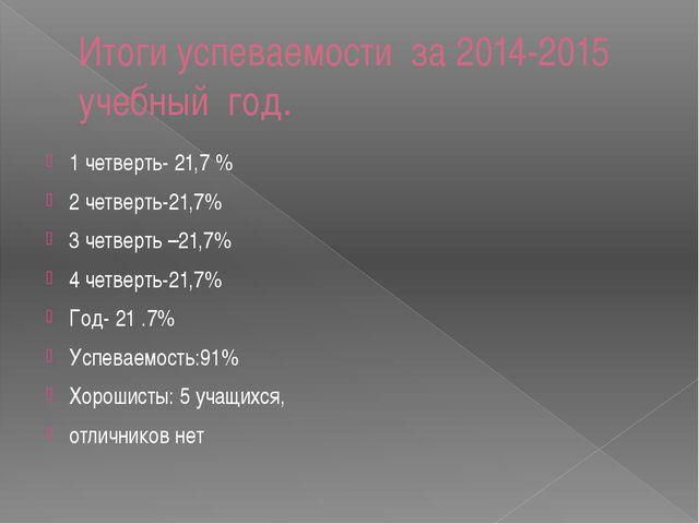 Итоги успеваемости за 2014-2015 учебный год. 1 четверть- 21,7 % 2 четверть-21...