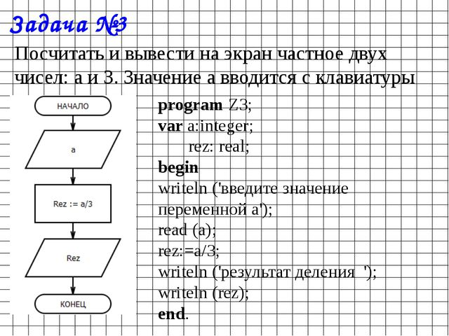 Задача №3 Посчитать и вывести на экран частное двух чисел: a и 3. Значение a...