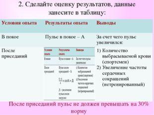 2. Сделайте оценку результатов, данные занесите в таблицу: После приседаний п