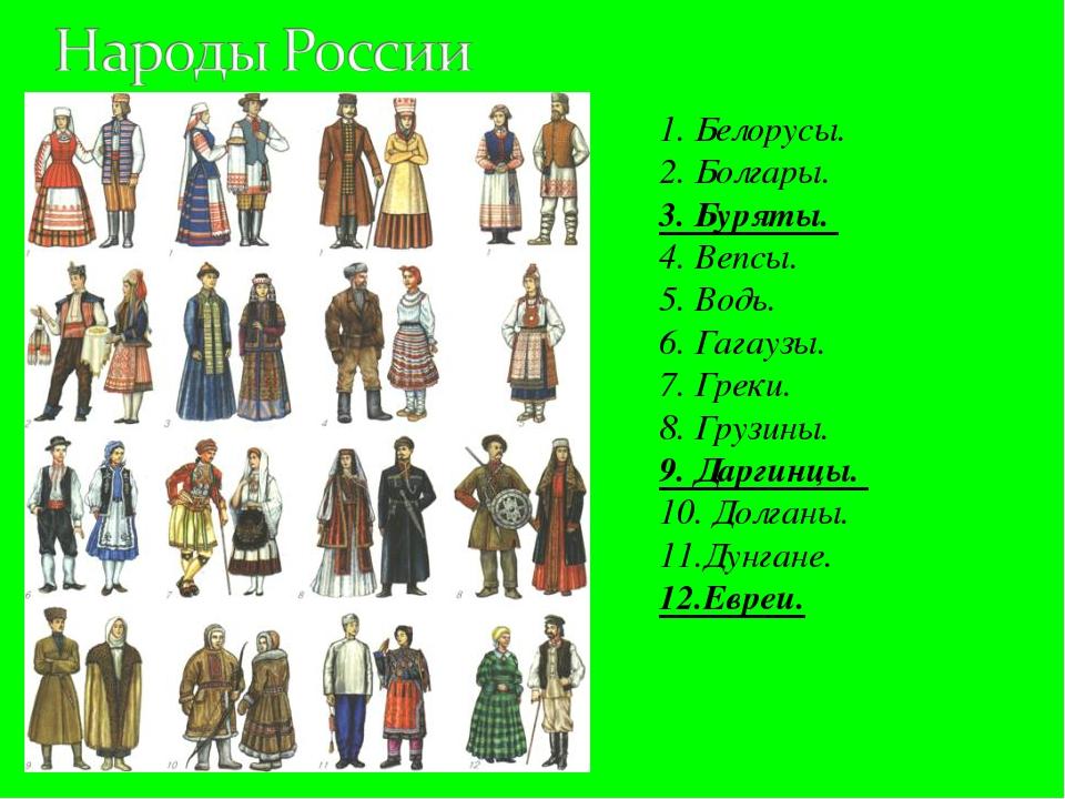1.Белорусы. 2.Болгары. 3.Буряты. 4.Вепсы. 5.Водь. 6.Гагаузы. 7.Г...