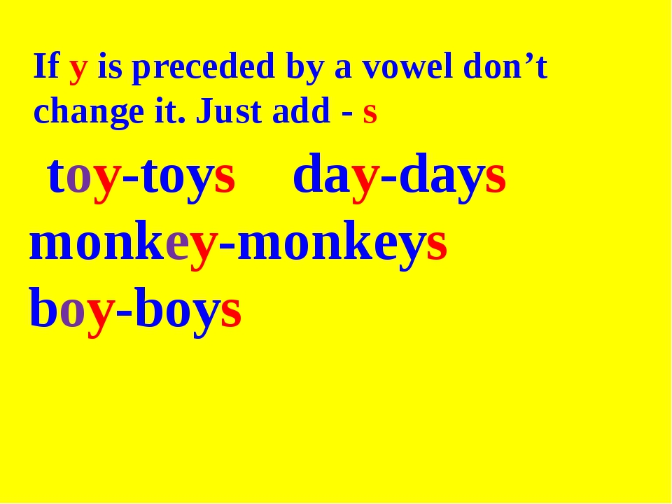 If y is preceded by a vowel don't change it. Just add - s toy-toys day-days m...