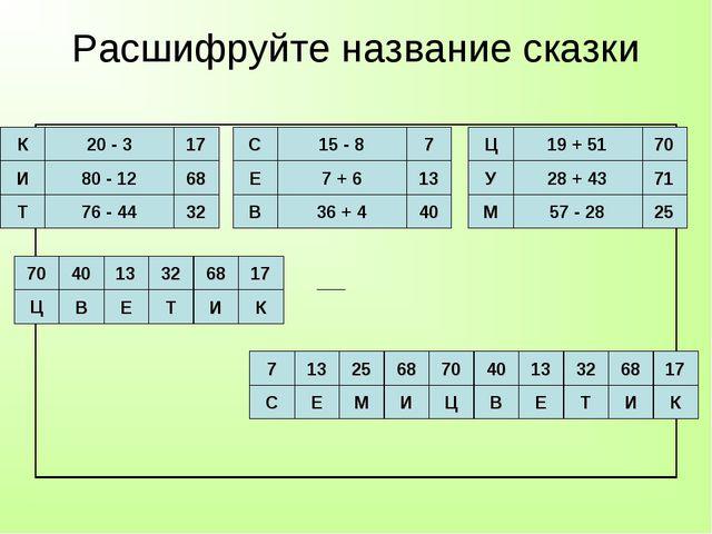 Расшифруйте название сказки К И Т 20 - 3 80 - 12 76 - 44 17 68 32 С Е В 15 -...
