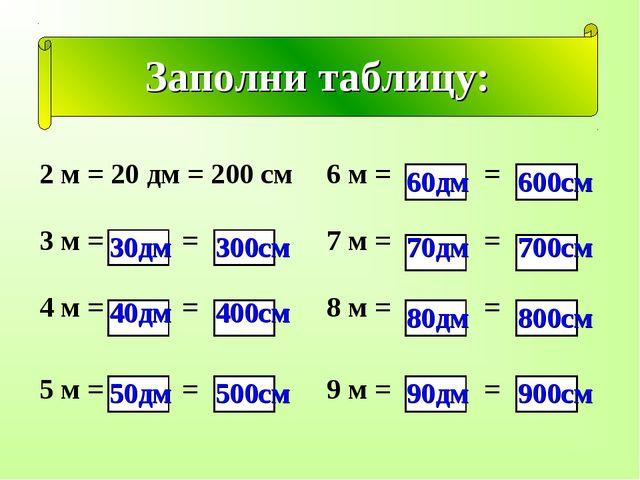 Заполни таблицу: 30дм 300см 40дм 400см 50дм 500см 60дм 600см 70дм 700см 80дм...