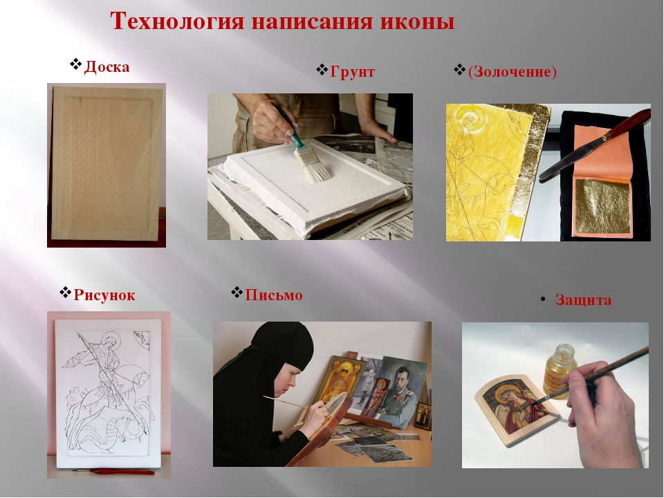 Доска Грунт Технология написания иконы (Золочение) Письмо Защита Рисунок