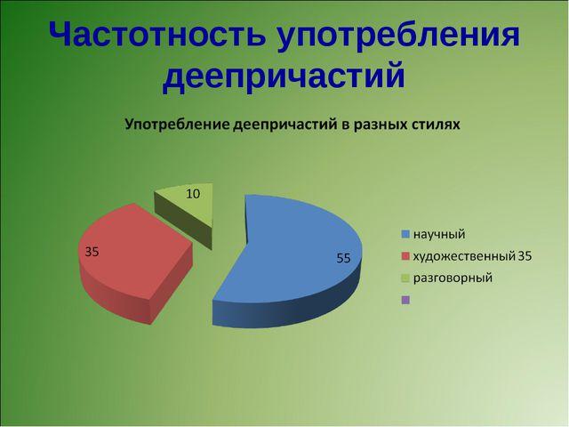 Частотность употребления деепричастий