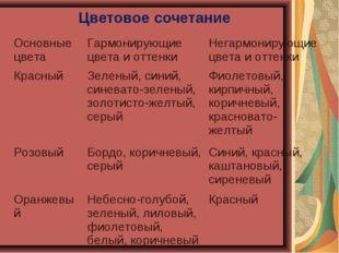 Цветовое сочетание Основные цветаГармонирующие цвета и оттенкиНегармонирующ