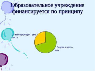 Образовательное учреждение финансируется по принципу Базовая часть Стимулирую