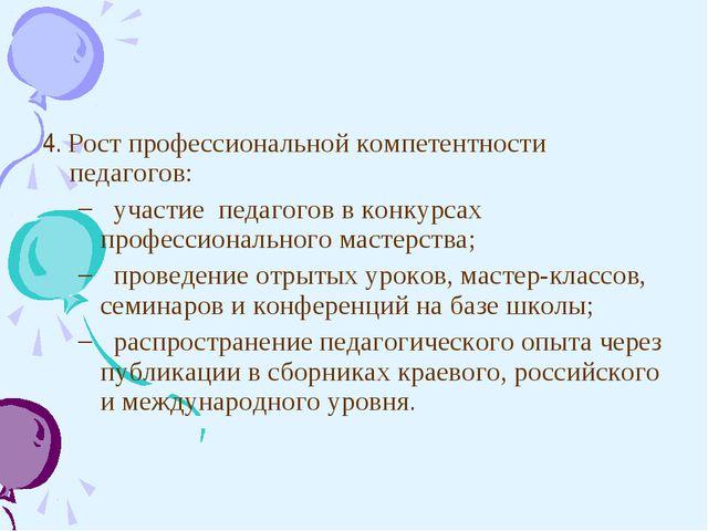 4. Рост профессиональной компетентности педагогов: участие педагогов в конку...