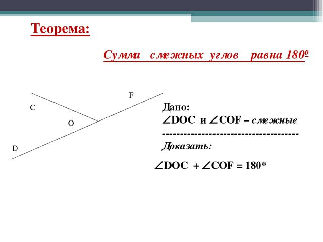 Сумма смежных углов равна 1800 Дано: DОC и CОF – смежные ------------------...