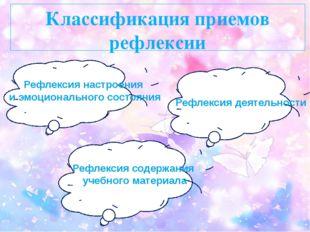 Классификация приемов рефлексии Рефлексия настроения и эмоционального состоян