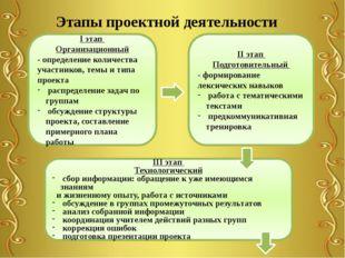 Этапы проектной деятельности I этап Организационный - определение количества