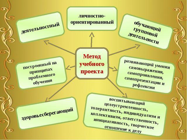 обучающий групповой деятельности личностно-ориентированный деятельностный зд...