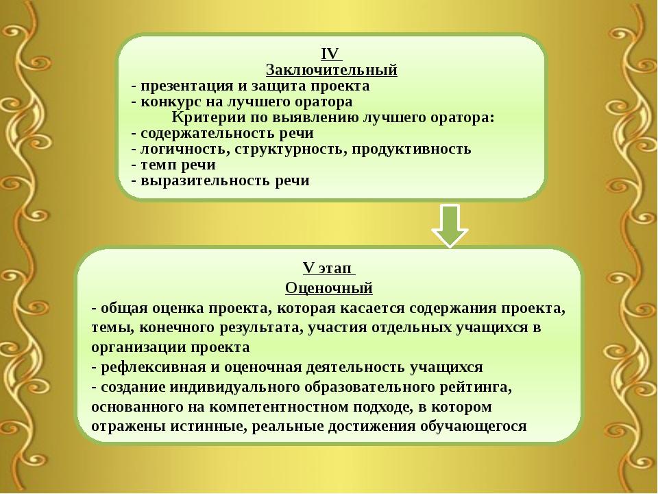 IV Заключительный - презентация и защита проекта - конкурс на лучшего оратора...