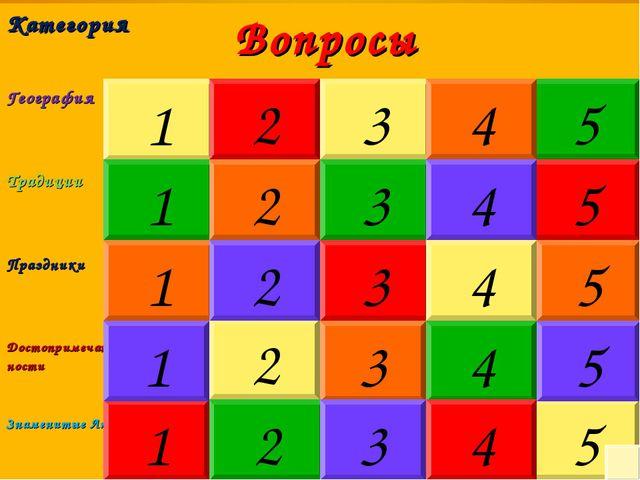 1 2 1 3 5 2 3 4 5 1 2 3 4 5 4 1 2 3 4 5 1 2 3 4 5 Категория Вопросы Географ...