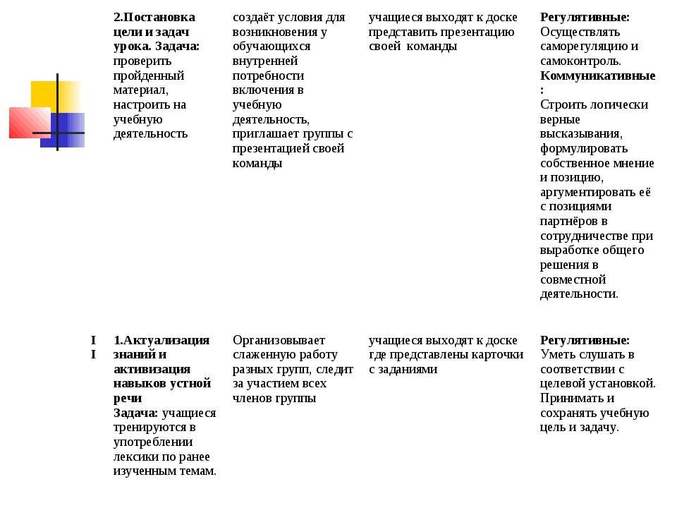 2.Постановка цели и задач урока. Задача: проверить пройденный материал, наст...