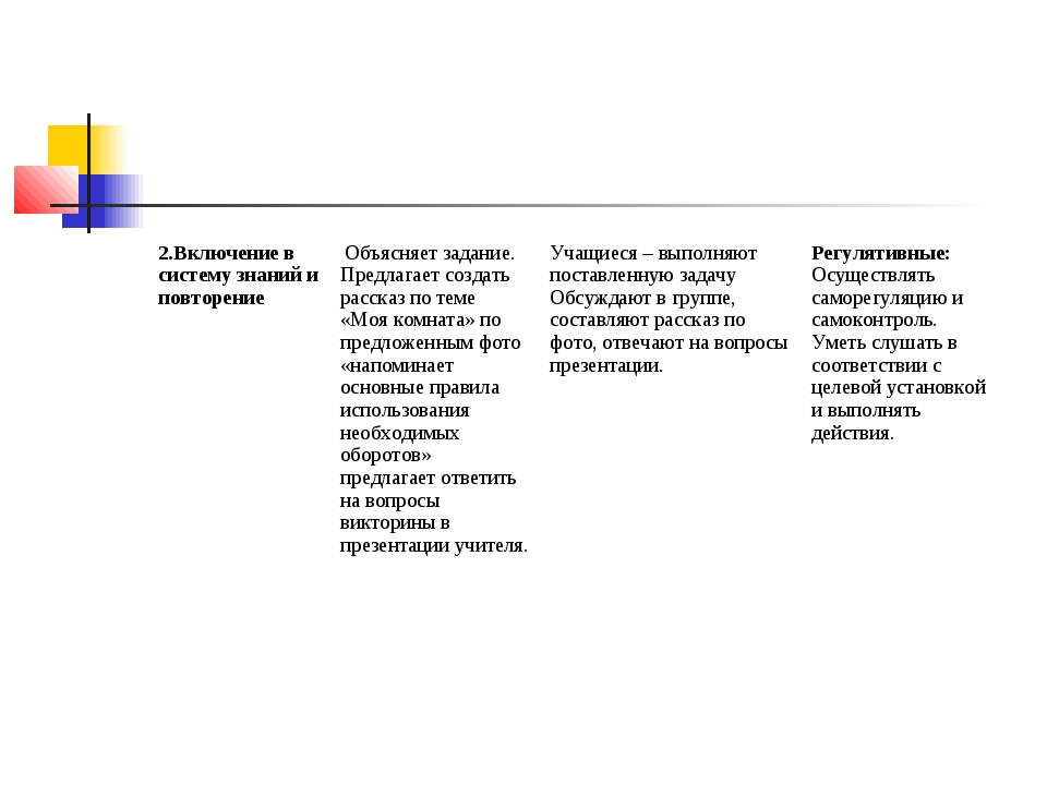 2.Включение в систему знаний и повторение Объясняет задание. Предлагает соз...