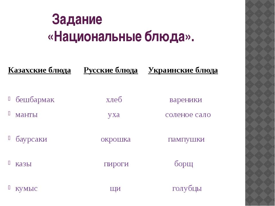 Задание «Национальные блюда». Казахские блюда Русские блюда Украинские блюда...