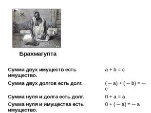 Брахмагупта Сумма двух имуществ есть имущество. a + b= c Сумма двух долгов ес