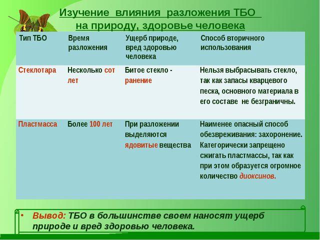 Изучение влияния разложения ТБО на природу, здоровье человека Вывод: ТБО в бо...