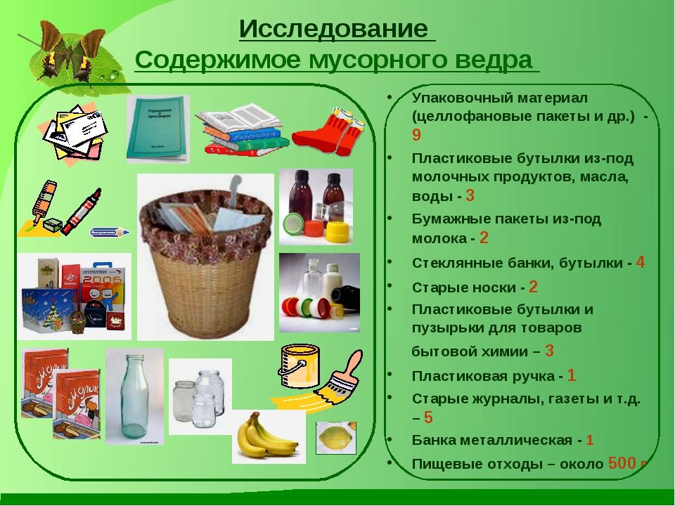 Исследование Содержимое мусорного ведра Упаковочный материал (целлофановые па...