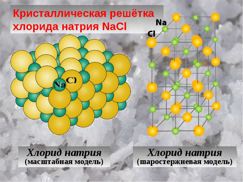 Хлорид натрия (масштабная модель) Хлорид натрия (шаростержневая модель) Крист...