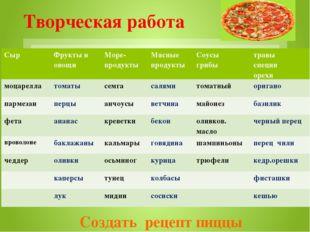 Творческая работа Создать рецепт пиццы Сыр Фрукты и овощи Море- продукты Мяс