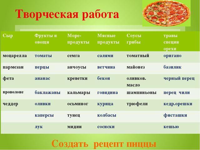 Творческая работа Создать рецепт пиццы Сыр Фрукты и овощи Море- продукты Мяс...
