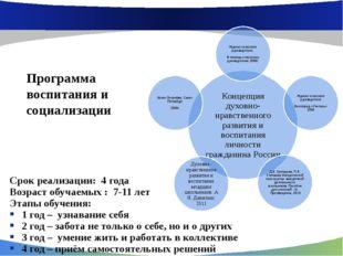 Программа воспитания и социализации Срок реализации: 4 года Возраст обучаемых