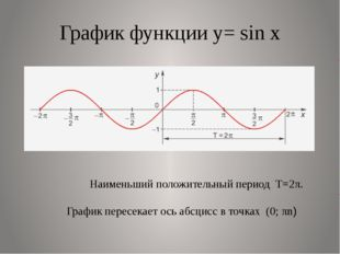 График функции у= sin x Наименьший положительный период Т=2π. График пересека
