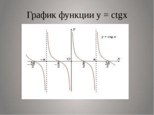 График функции у = сtgx