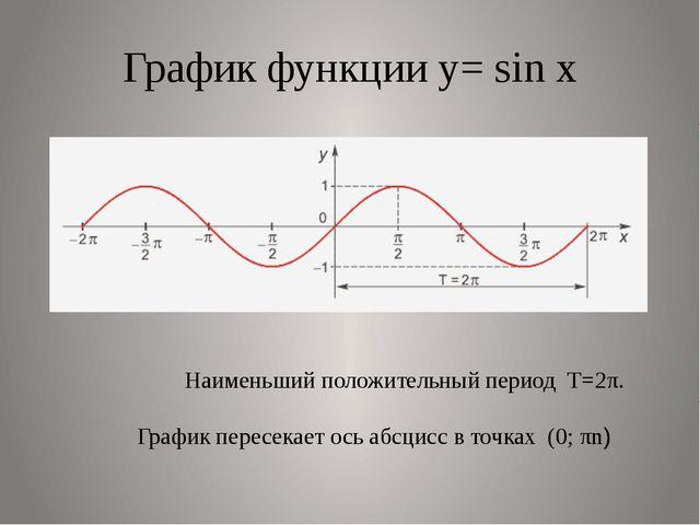 График функции у= sin x Наименьший положительный период Т=2π. График пересека...