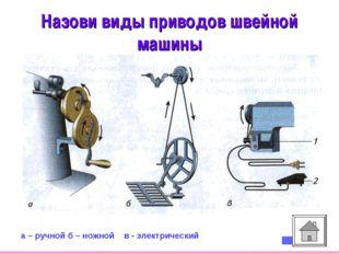 Назови виды приводов швейной машины а – ручной б – ножной в - электрический