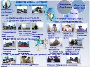 Стратегия действий Понимание общей цели Выход на результат Сертифицированные