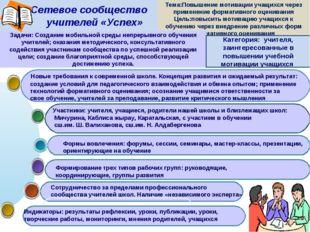 Сетевое сообщество учителей «Успех» Участники: учителя, учащиеся, родители н