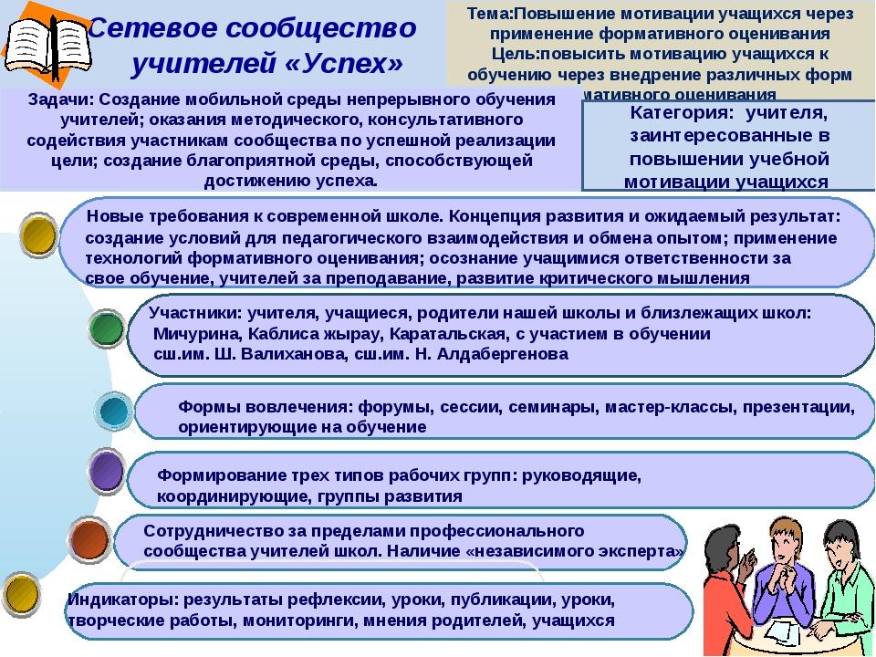 Сетевое сообщество учителей «Успех» Участники: учителя, учащиеся, родители н...
