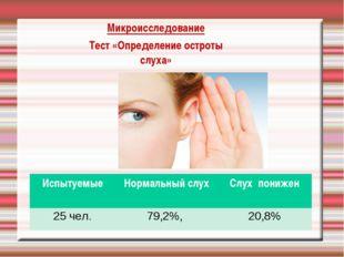 Микроисследование Тест «Определение остроты слуха» ИспытуемыеНормальный слух