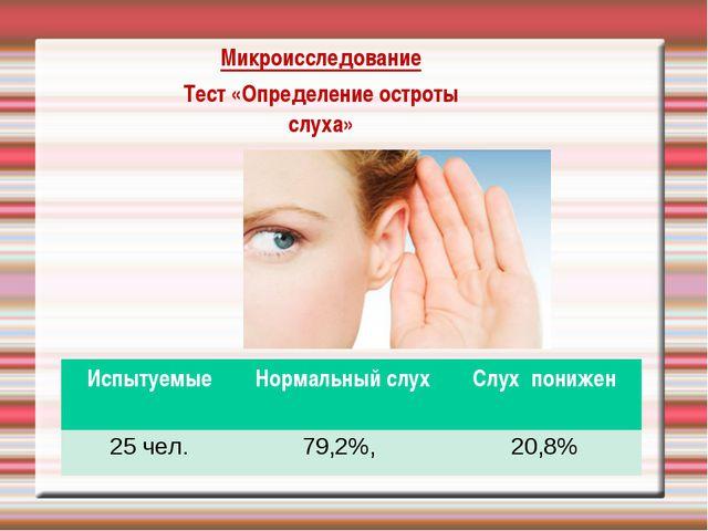 Микроисследование Тест «Определение остроты слуха» ИспытуемыеНормальный слух...