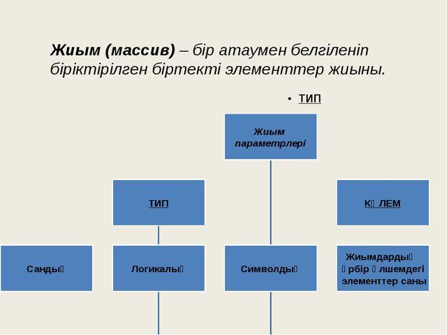 Табыс критериялары: Жиым ұғымын, олардың түрлері, элементтері, шығару жолдары...