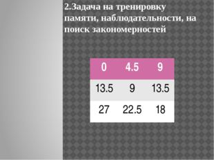 2.Задача на тренировку памяти, наблюдательности, на поиск закономерностей 0 4