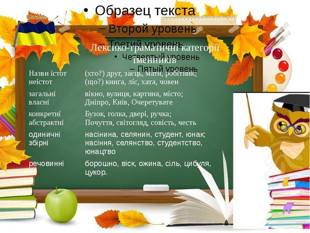 Лексико-граматичні категорії іменників Назви істот неістот (хто?) друг, заєц...