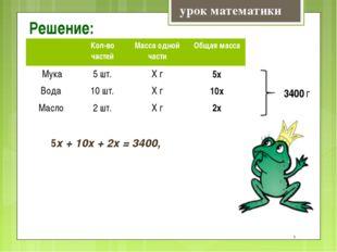 Решение: урок математики 5х + 10х + 2х = 3400, , 3400 г Кол-во частейМасса