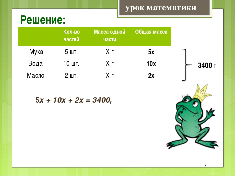 Решение: урок математики 5х + 10х + 2х = 3400, , 3400 г Кол-во частейМасса...