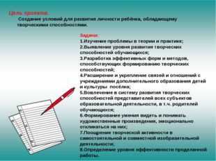 Задачи: 1.Изучение проблемы в теории и практике; 2.Выявление уровня развития
