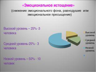 «Эмоциональное истощение» Высокий уровень – 25% -3 человека Средний уровень-2