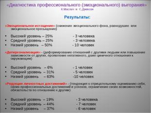 «Диагностика профессионального (эмоционального) выгорания» К.Маслач и С.Джекс