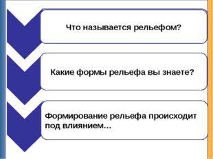 Что называется рельефом? Какие формы рельефа вы знаете? Формирование рельефа