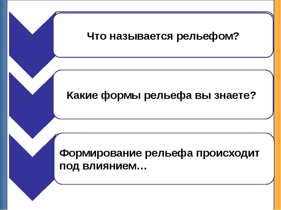 Что называется рельефом? Какие формы рельефа вы знаете? Формирование рельефа...