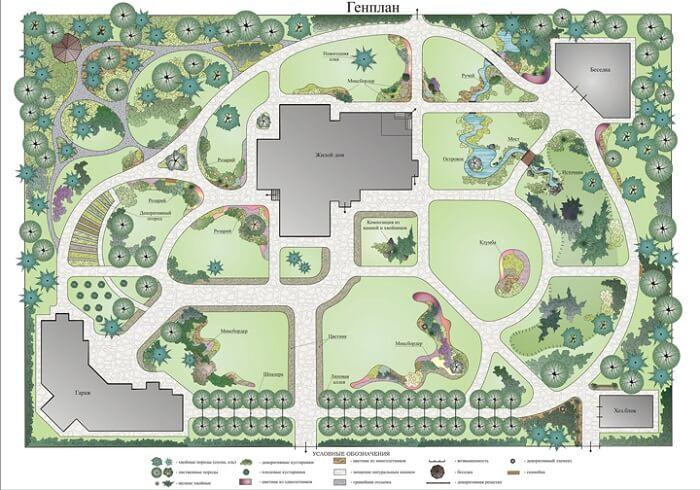 http://green-art.in.ua/wp-content/uploads/2015/03/proekt-landshaftnogo-dizajna-territorii-2.jpg