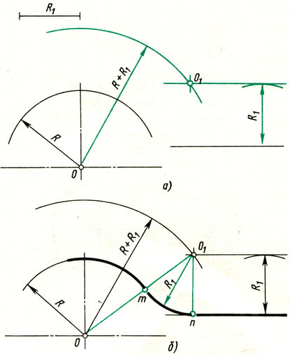 Рис. 69. Сопряжение дуги окружности и прямой